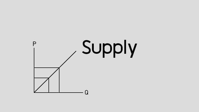 Supply คือ อุปทาน คือ ความต้องการขาย