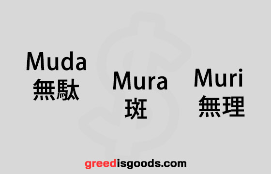 3 Mu คือ Muda Mura Muri หลัก 3 Mu