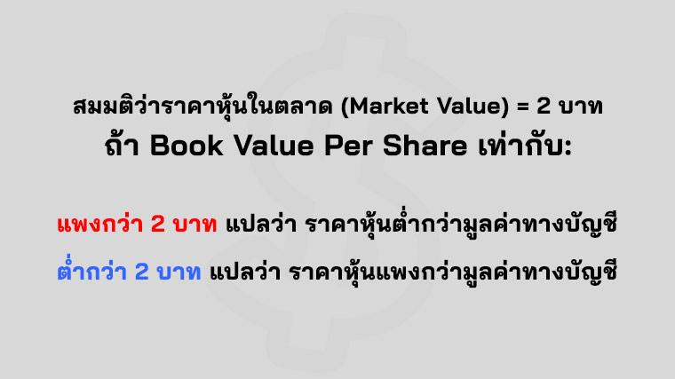 Book Value คือ มูลค่าหุ้นทางบัญชีต่อหุ้น คือ Book Value per share คือ หมายถึง แปลว่า