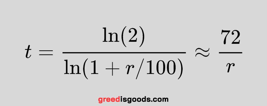 Rule of 72 คือ สูตร มูลค่าเงินตามเวลา Rule of 72 ดอกเบี้ย ตัวอย่าง