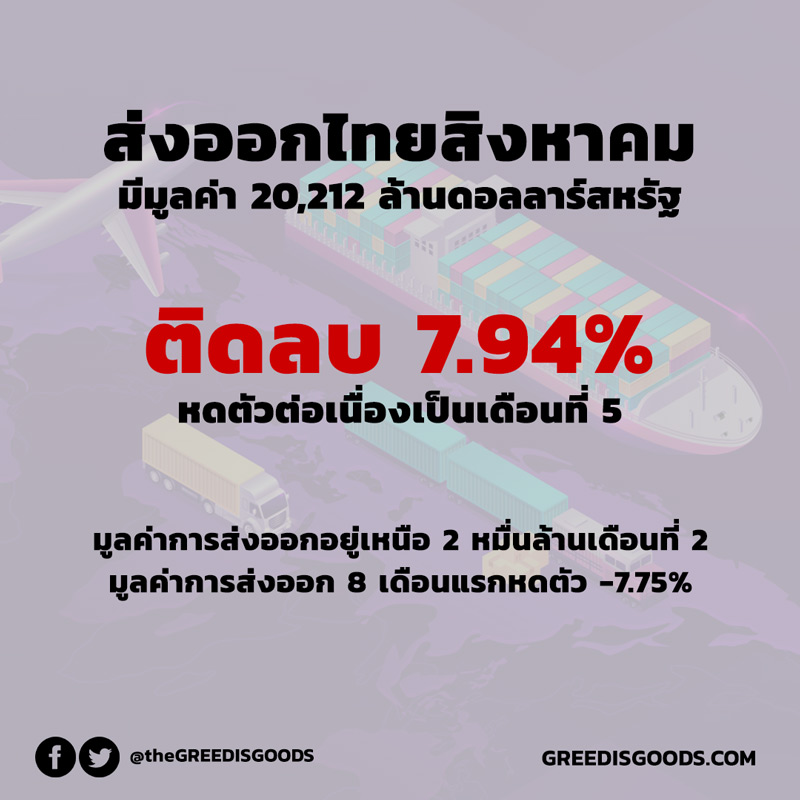 มูลค่าการส่งออกไทย เดือนสิงหาคม 2563