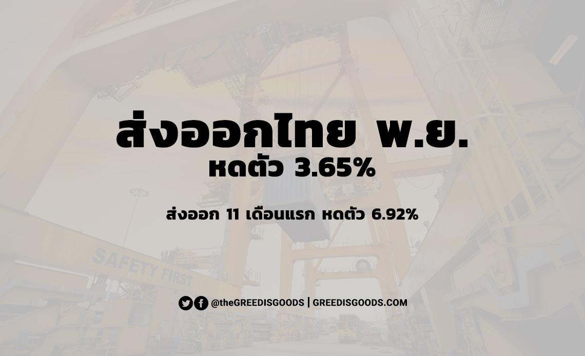 ส่งออกไทย พฤศจิกายน 2563 หดตัว 2020